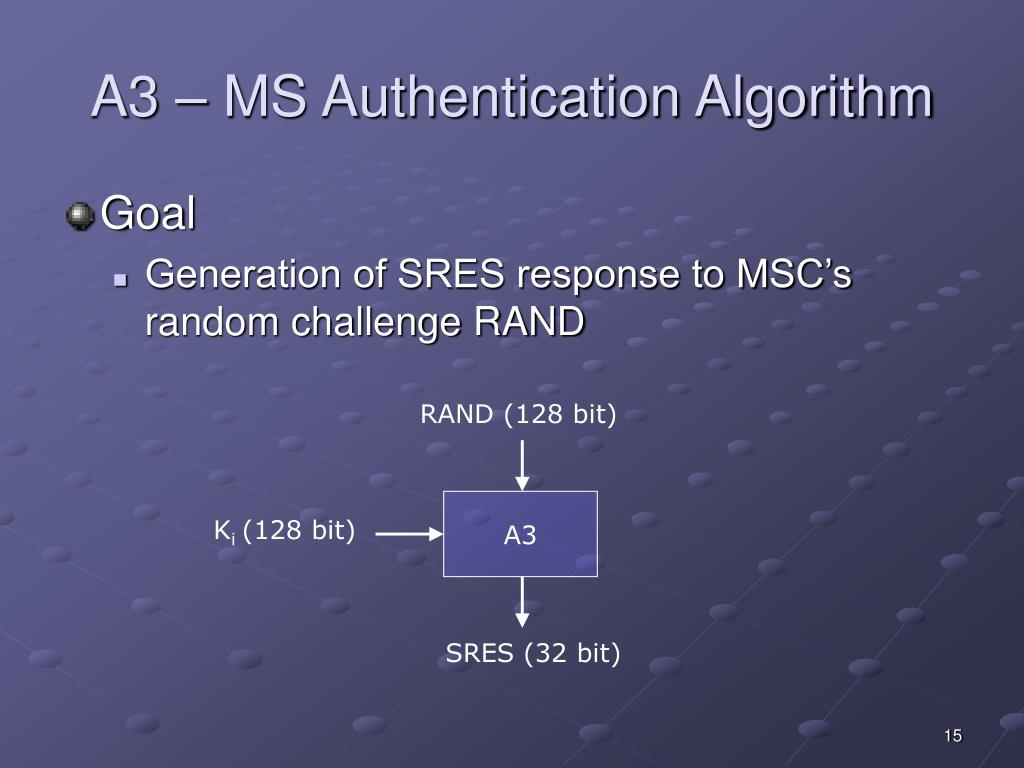 A3 – MS Authentication Algorithm