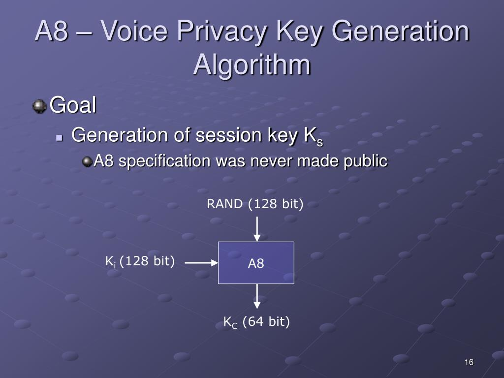 A8 – Voice Privacy Key Generation Algorithm