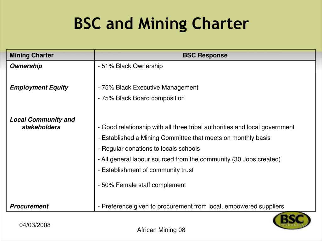 BSC and Mining Charter