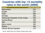 countries with top 5 mortality rates in the world 2008