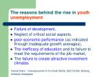 the reasons behind the rise in youth unemployment