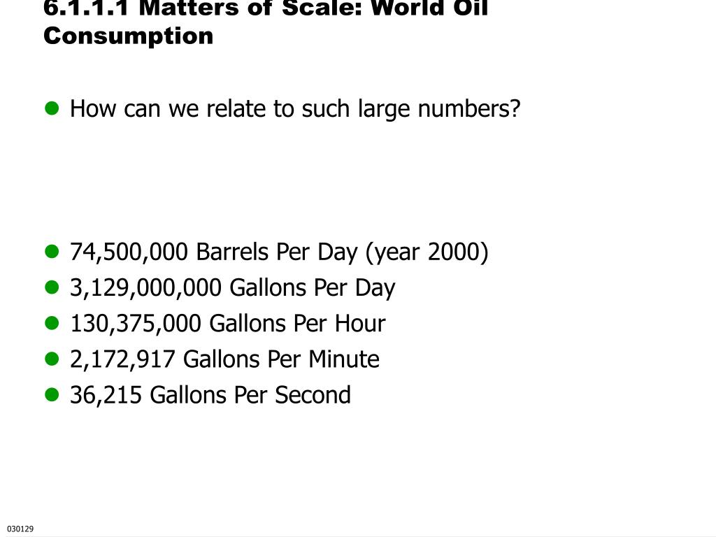 6.1.1.1 Matters of Scale: World Oil Consumption
