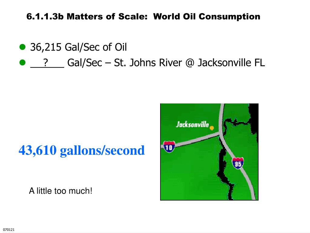 6.1.1.3b Matters of Scale:  World Oil Consumption