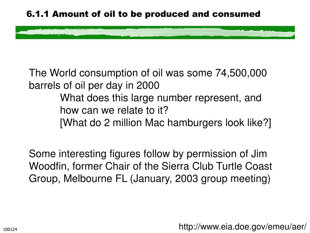 6.1.1 Amount of oil to be produced and consumed