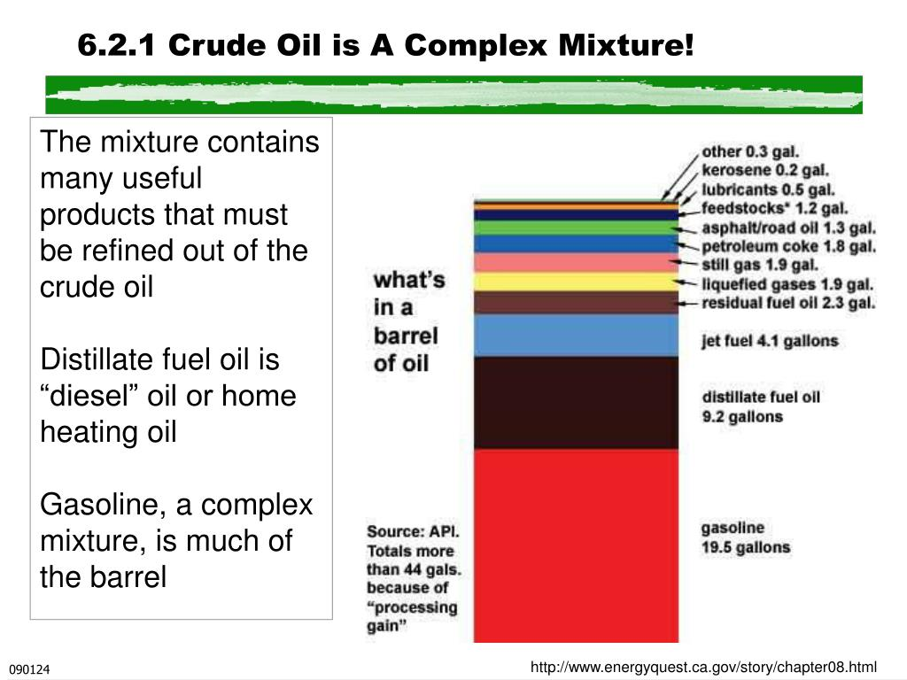 The mixture contains many useful products that must be refined out of the crude oil