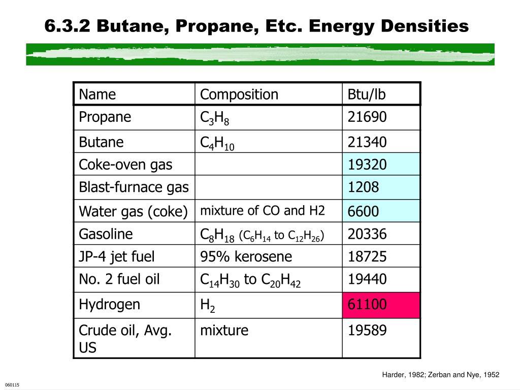 6.3.2 Butane, Propane, Etc. Energy Densities