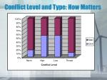 conflict level and type how matters