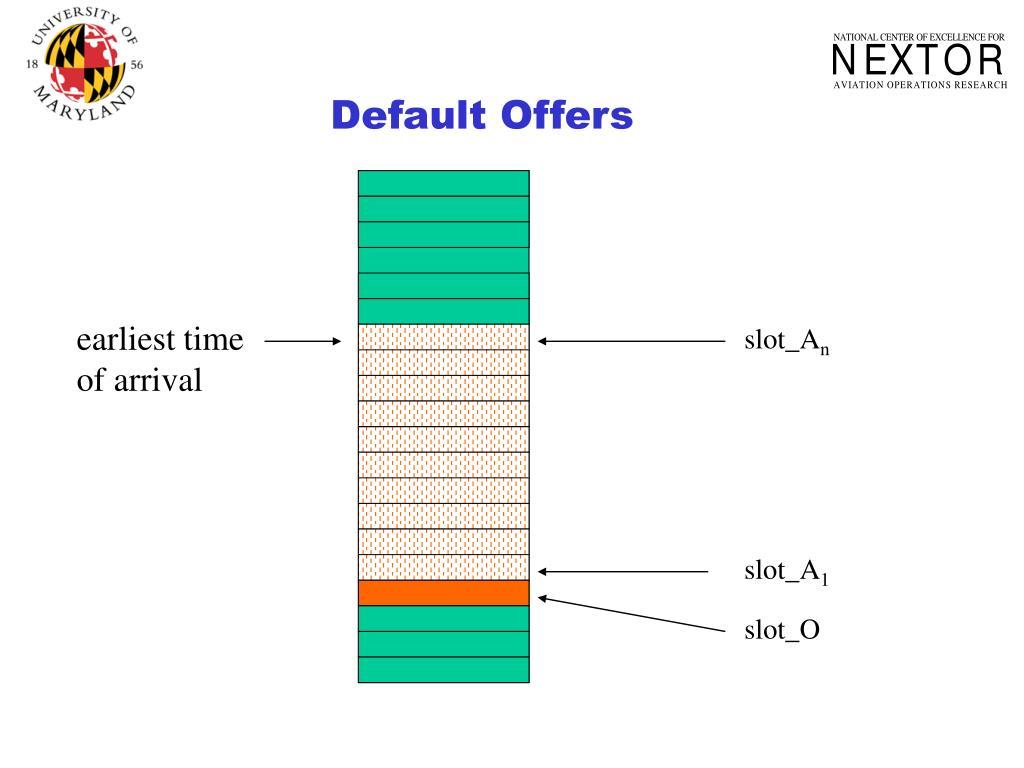 Default Offers