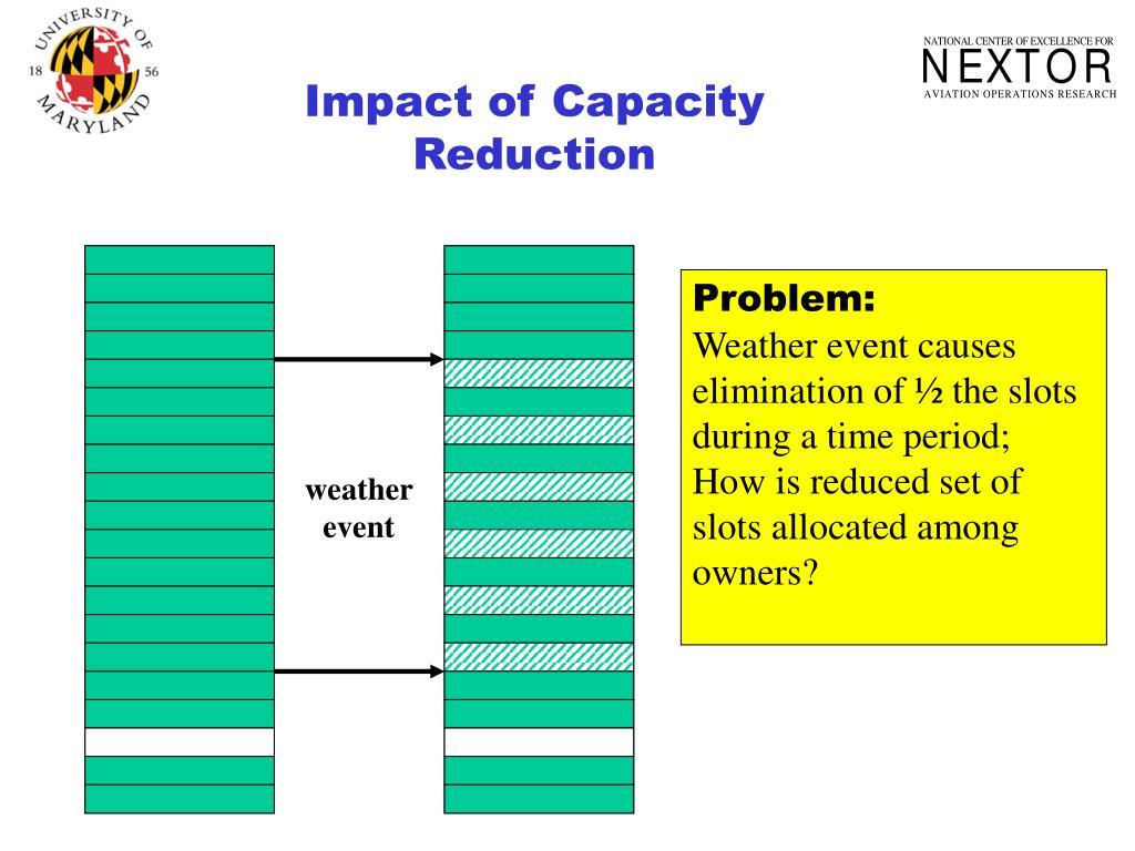 Impact of Capacity Reduction