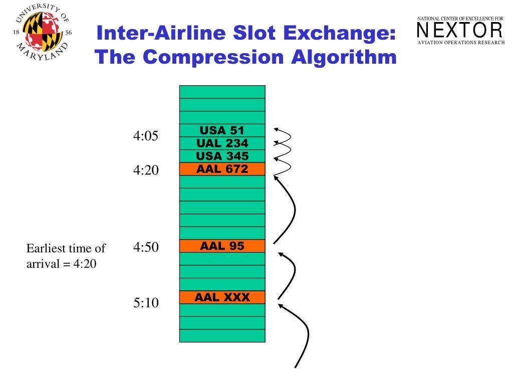 Inter-Airline Slot Exchange:  The Compression Algorithm