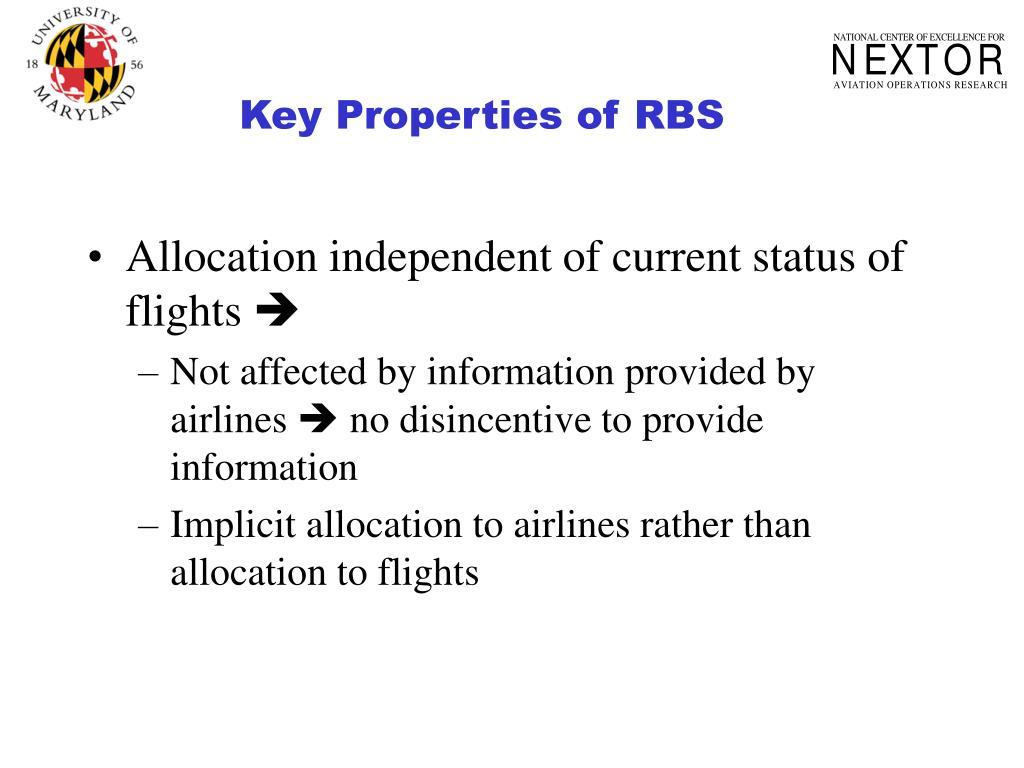 Key Properties of RBS