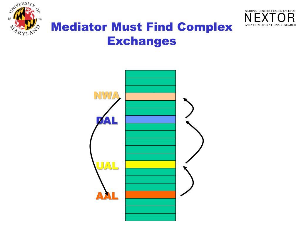 Mediator Must Find Complex Exchanges