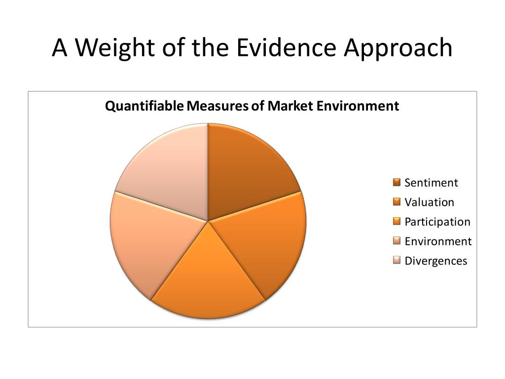 A Weight of the Evidence Approach
