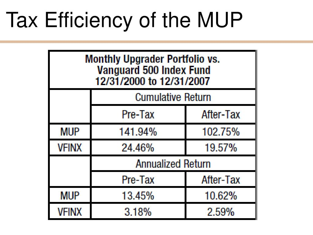 Tax Efficiency of the MUP