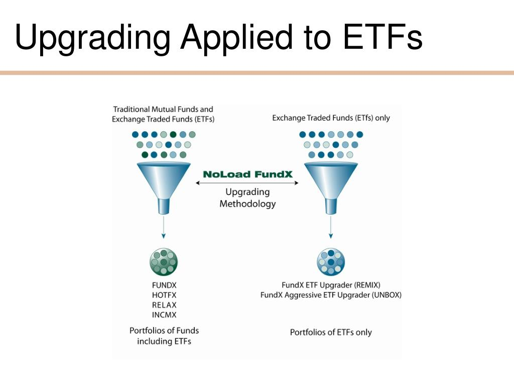 Upgrading Applied to ETFs