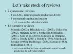 let s take stock of reviews