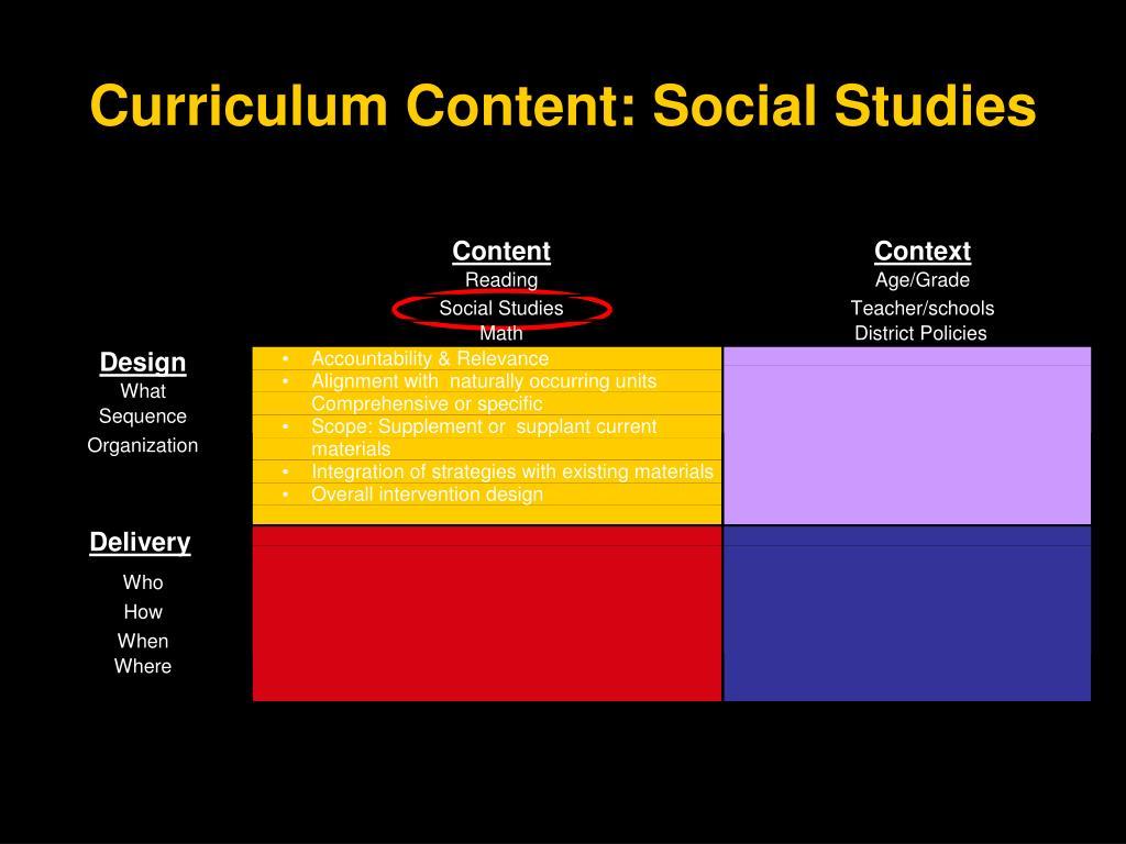 Curriculum Content: Social Studies