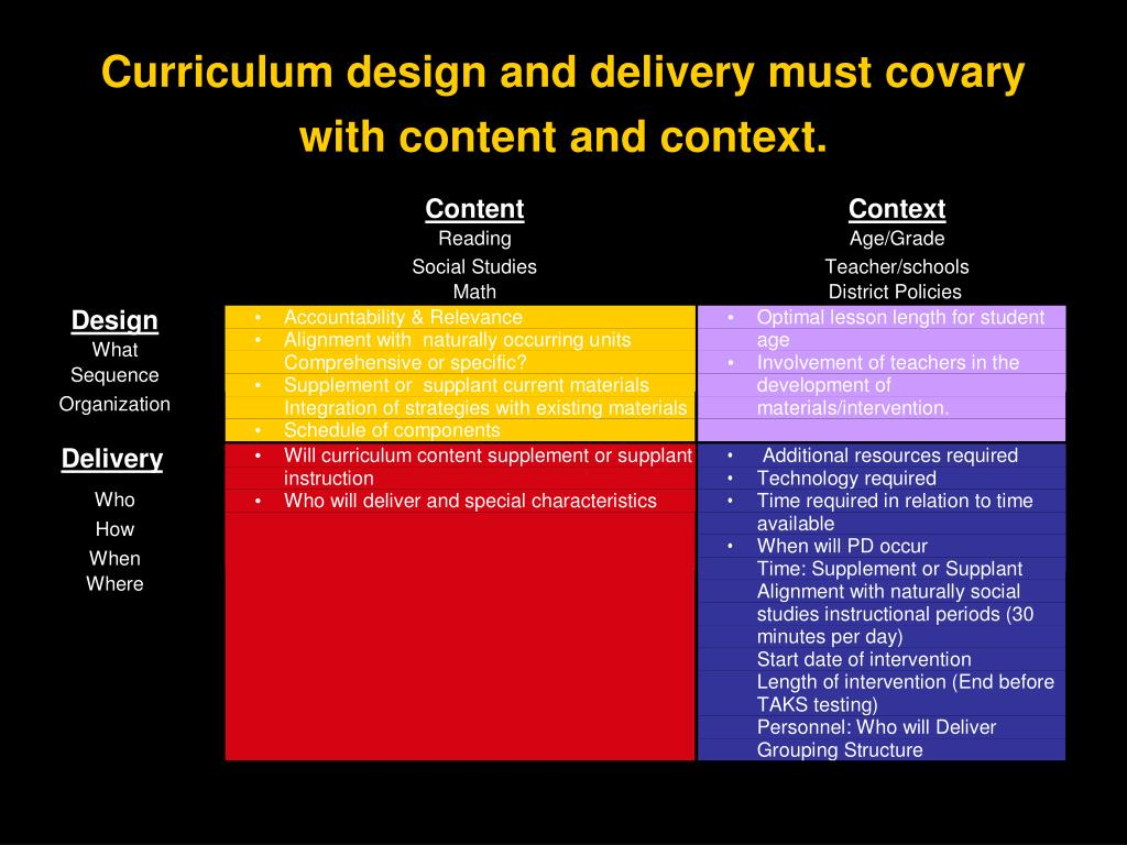 Curriculum design and delivery must covary with content and context.