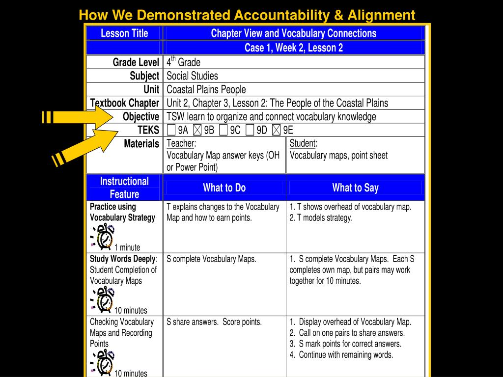 How We Demonstrated Accountability & Alignment