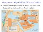 overview of major me sw asia conflicts