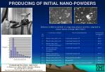 producing of initial nano powders