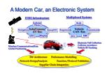 a modern car an electronic system