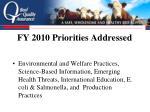 fy 2010 priorities addressed