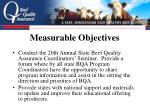 measurable objectives12
