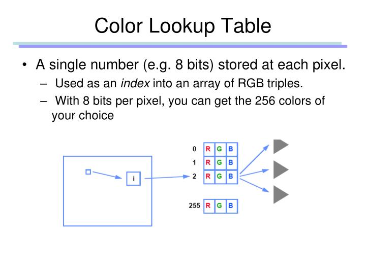 Color Lookup Table