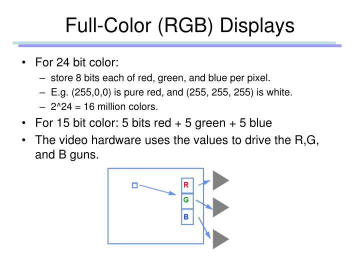 Full-Color (RGB) Displays