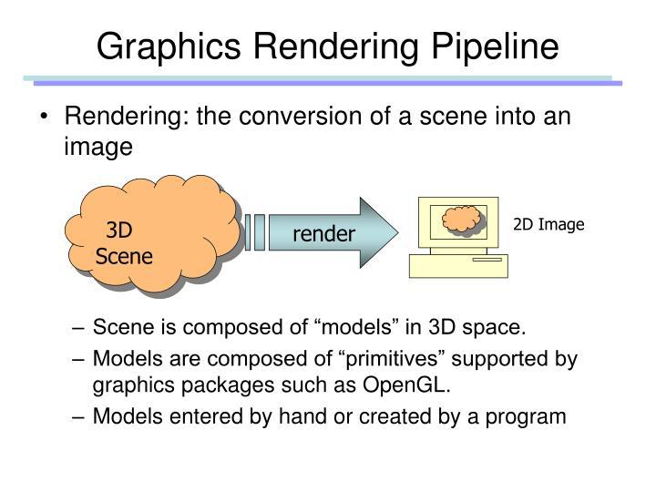Graphics Rendering Pipeline
