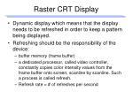raster crt display