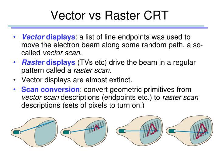 Vector vs raster crt