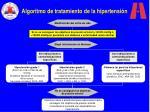 algoritmo de tratamiento de la hipertensi n