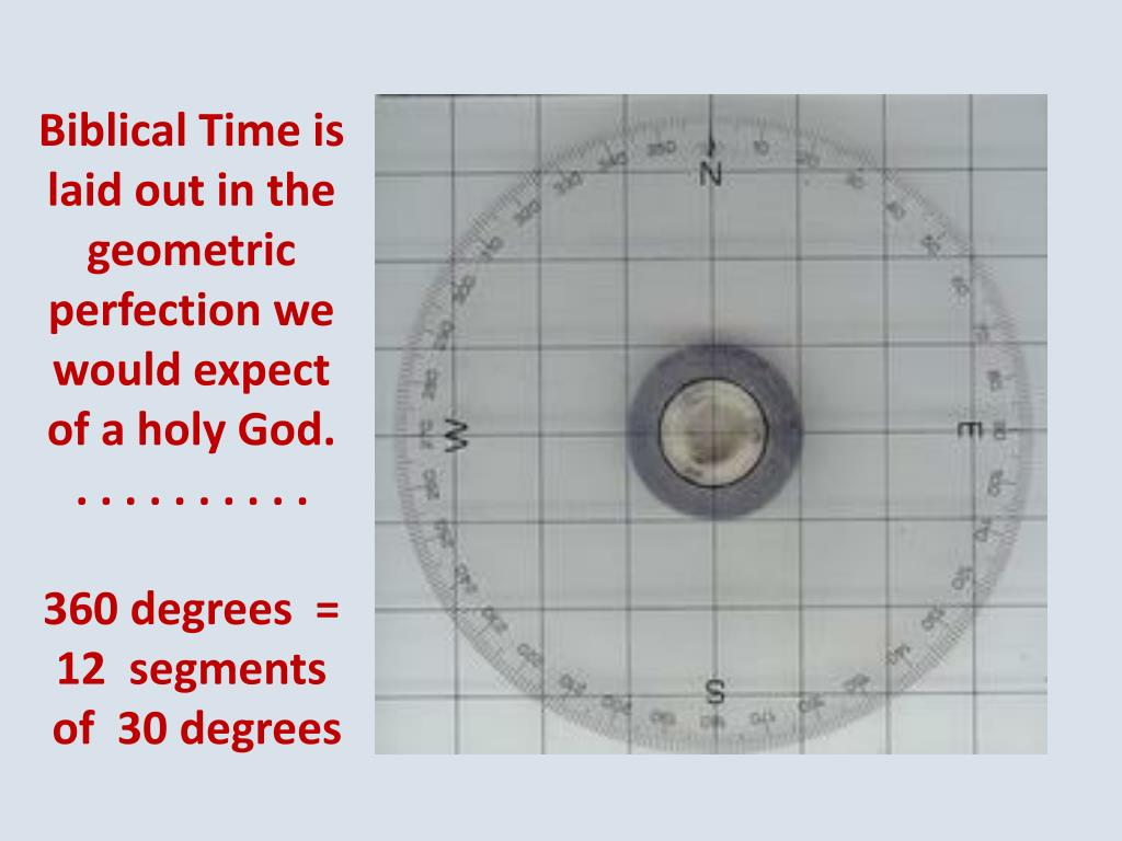 Biblical Time is laid out in the geometric perfection we would expect of a holy God.