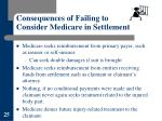 consequences of failing to consider medicare in settlement