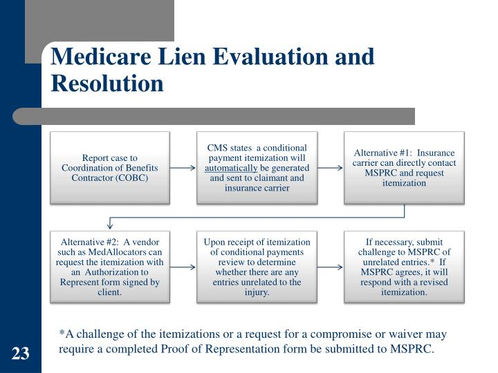 a program evaluation of the medicare Evaluation and management (e/m) services  the official medicare program provisions are contained in the relevant laws, regulations, and rulings 3.