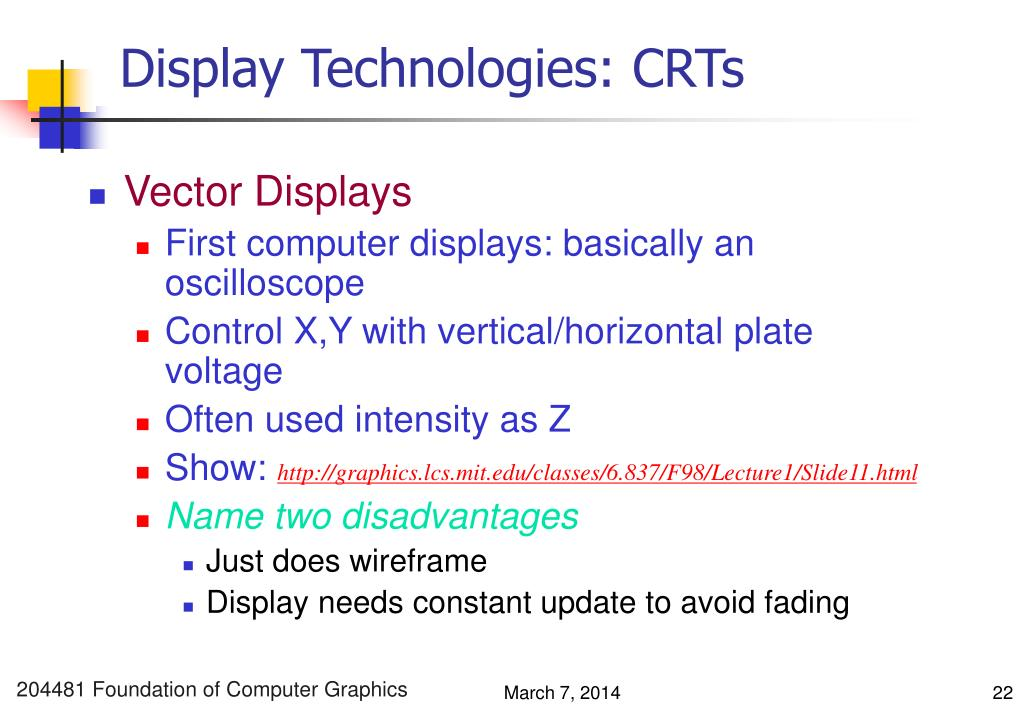 Display Technologies: CRTs