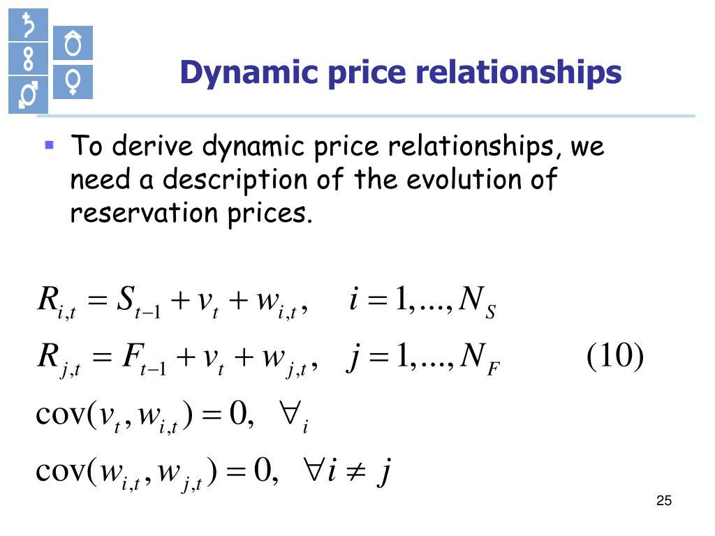 Dynamic price relationships