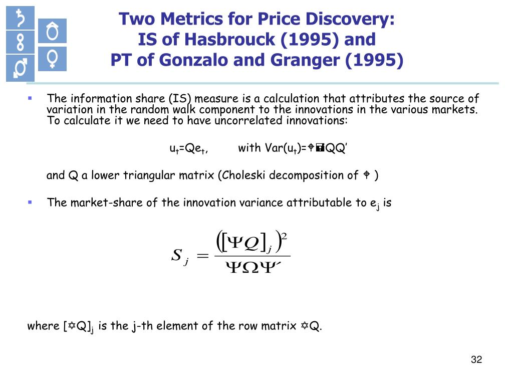 Two Metrics for Price Discovery: