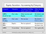 equity securities accounting by category