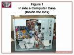figure 1 inside a computer case inside the box