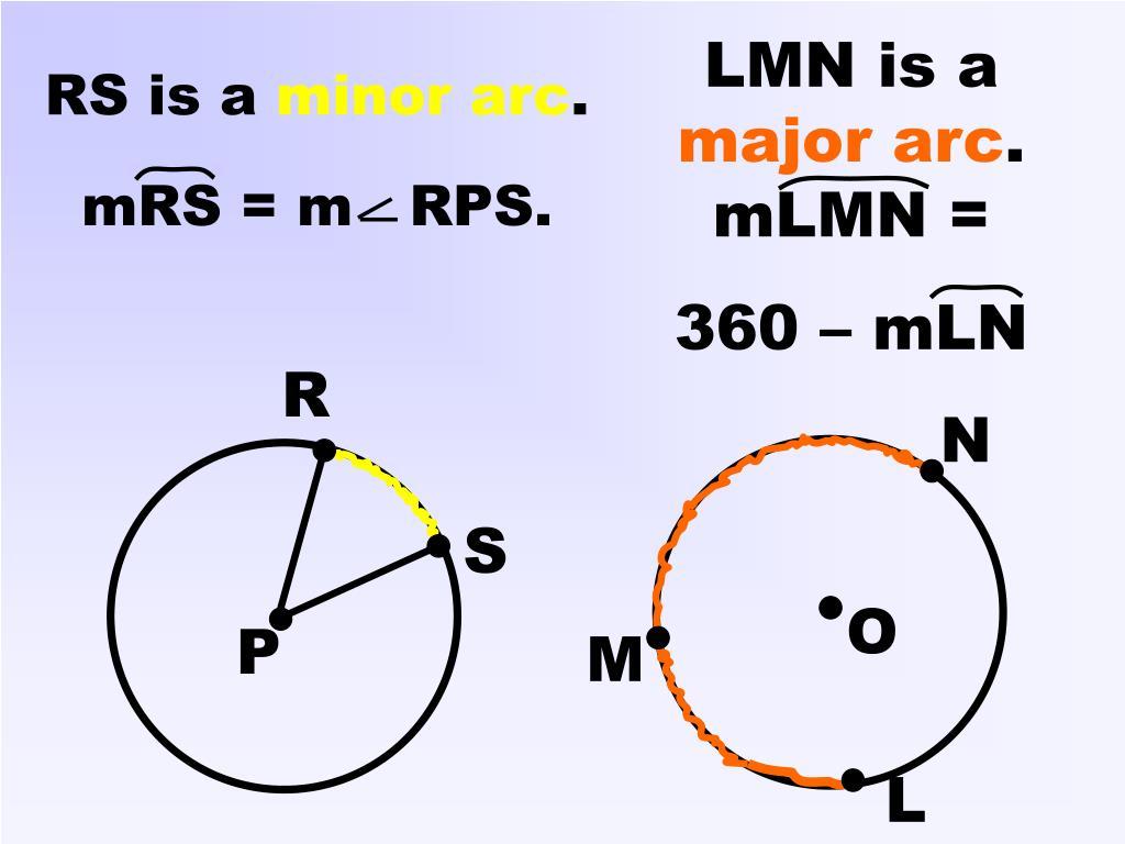 LMN is a