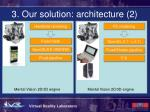 3 our solution architecture 2