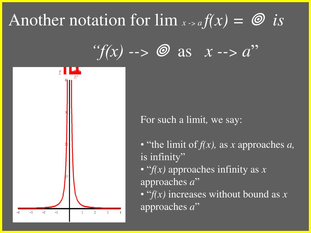 Another notation for lim