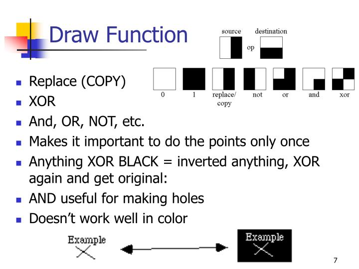 Draw Function