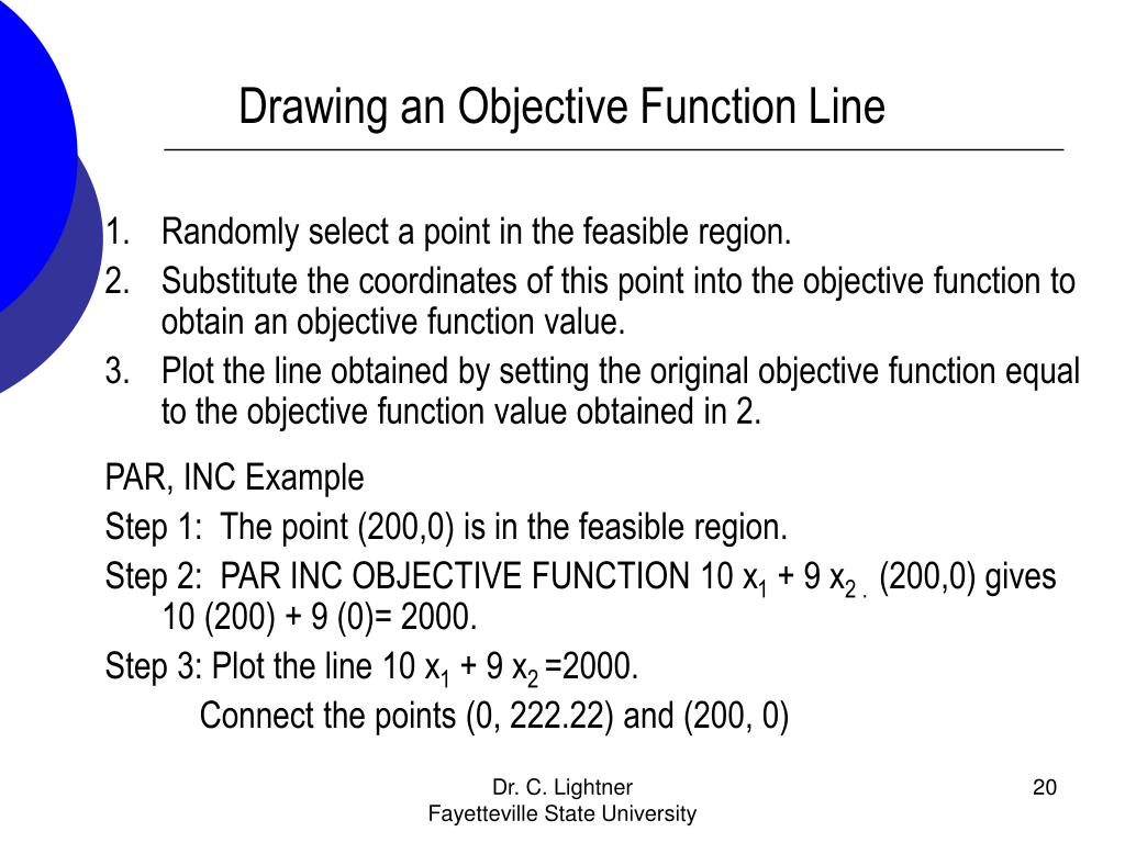 Drawing an Objective Function Line