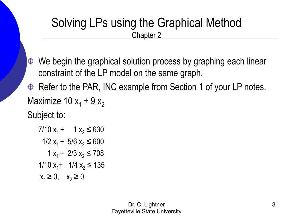 Solving LPs using the Graphical Method