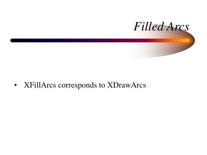 Filled Arcs