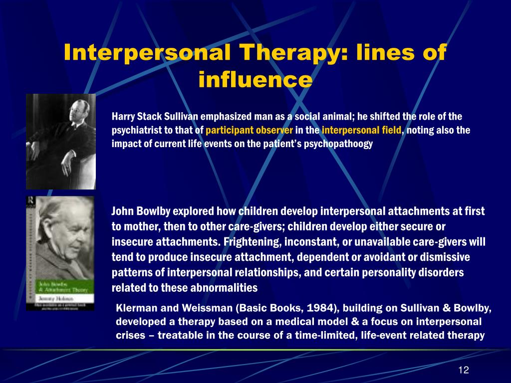 Interpersonal Therapy: lines of influence
